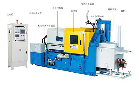 Medidas tomadas por el fabricante de la máquina de fundición a presión para evitar daños en la matriz.